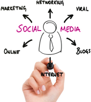 Social Media : Marketing, Networking, Viral, Blogs, Internet, Online