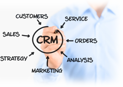 Customers, Service, Sales, Strategy, Marketing, Analysis, Orders = CRM